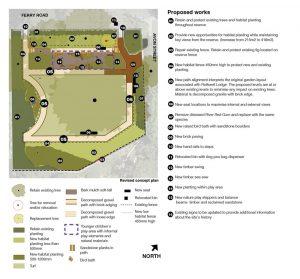 City of Sydney's revised plans for Ernest Pedersen Reserve