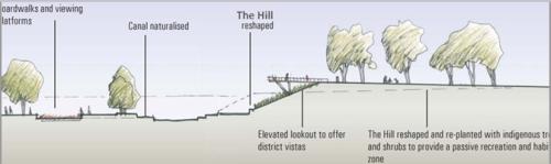 Johnstons Creek Plan